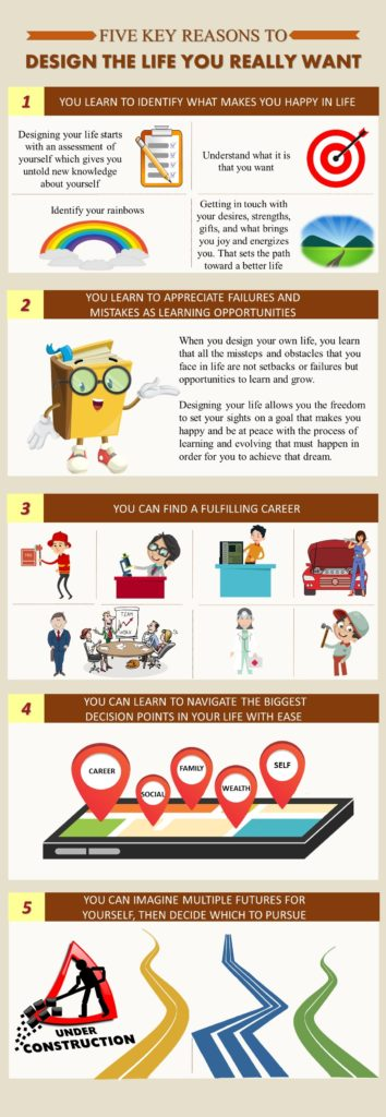 5-Reasons-To-Design-Your-Life-Infographic